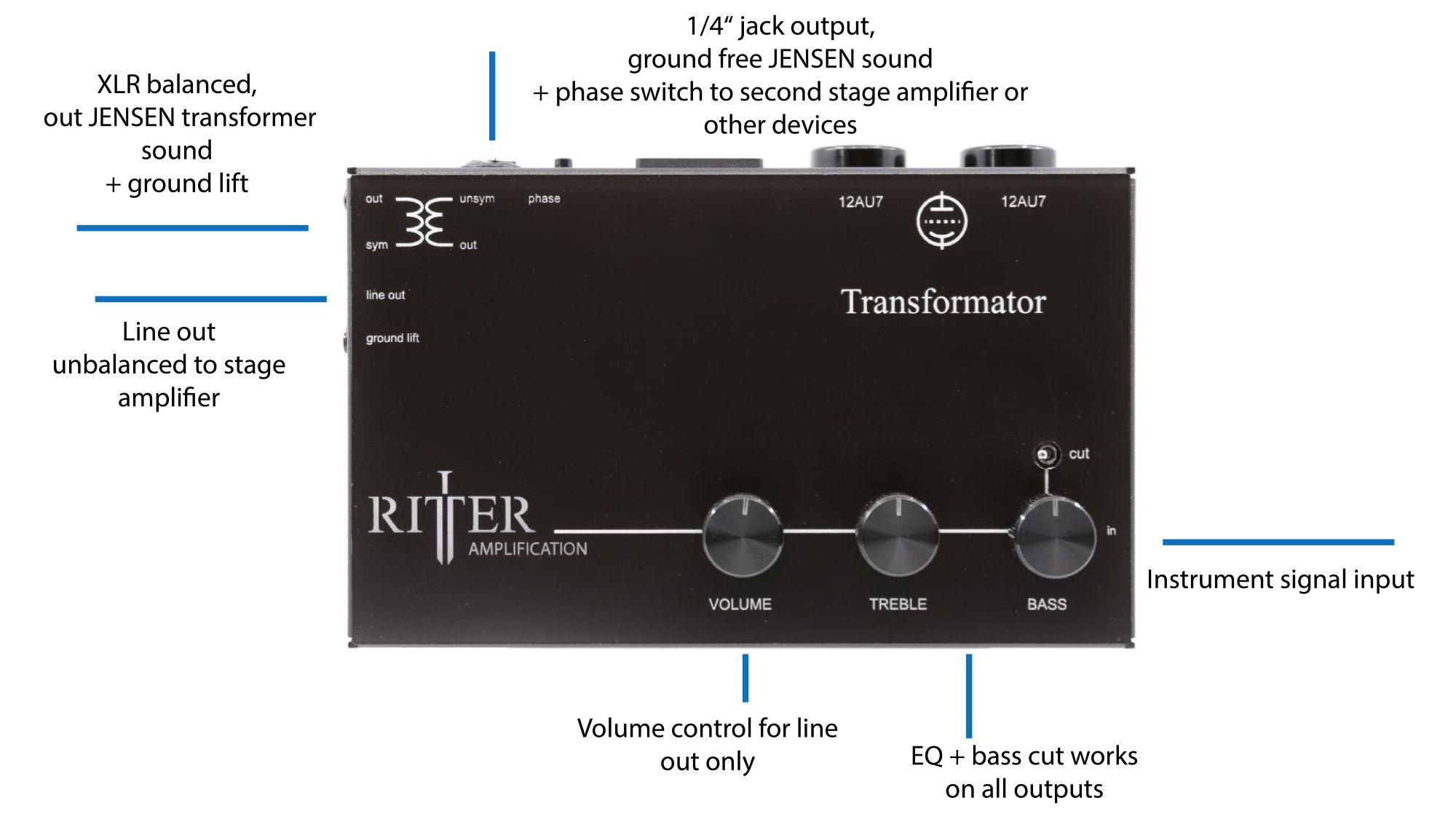 Transformator scheme